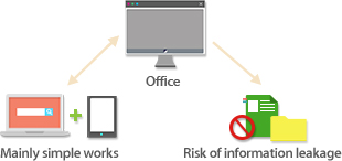 office Risk of information leakage Mainly simple works